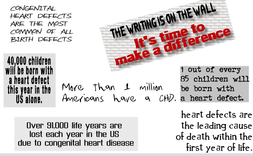 Hope4tinyhearts Com The Facts